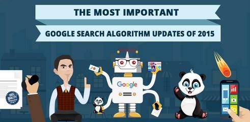 Infographie: Quelles évolutions pour les algorithmes Google en 2015 ?