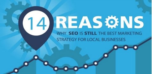 SEO = la meilleure stratégie marketing?