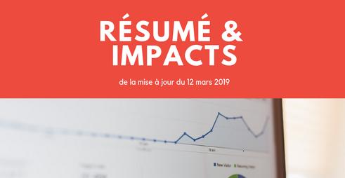 March 2019 Core Update de Google: résumé et impacts de la mise à jour du 12 mars 2019